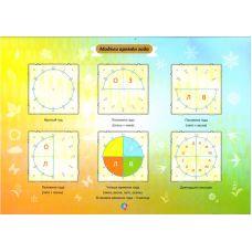 Времена года на математическом планшете (альбом-игровой материал)