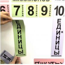 Классы и разряды (Набор магнитных карточек)